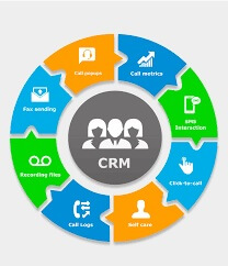 Hệ thống CRM Online
