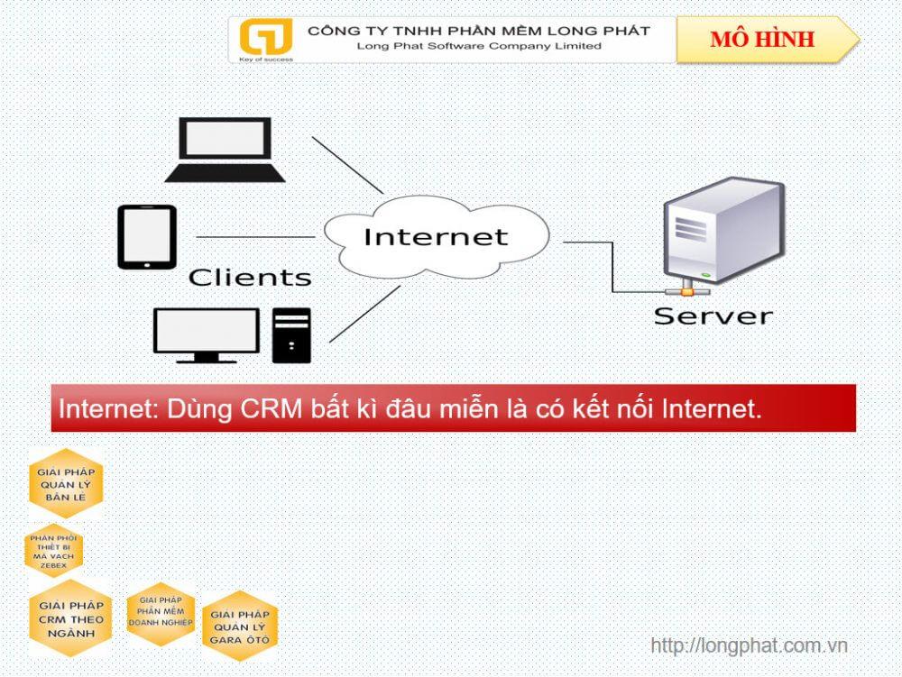 Mô hình triển khai phần mềm crm