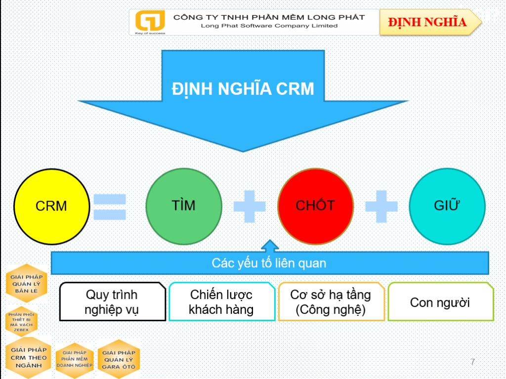 Định nghĩa về crm