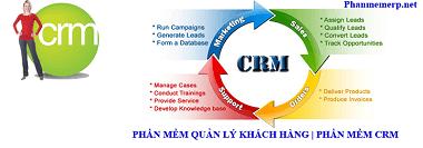 Phần mềm quản lý khách hàng | phần mềm crm