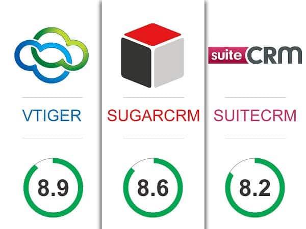 So sánh vTiger CRM với Cộng đồng SugarCRM và SuiteCRM