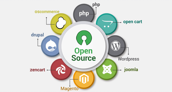 Mã nguồn mở trong thiết kế trang web là gì?