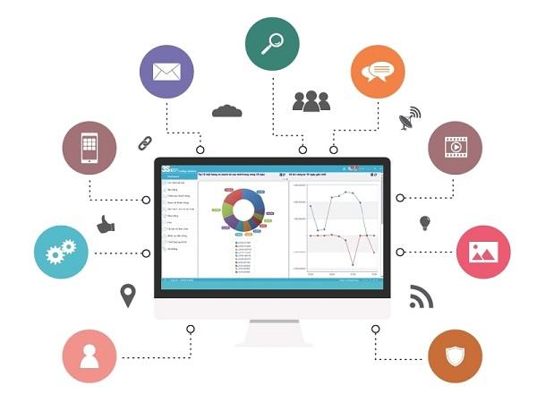 Lợi ích mà CRM Software mang lại cho doanh nghiệp?