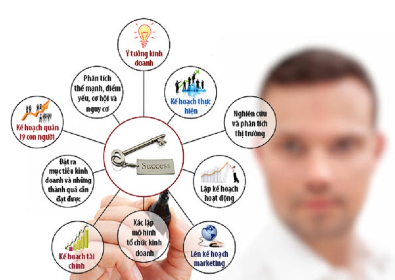 9 bước đơn giản lập kế hoạch triển khai CRM tốt nhất